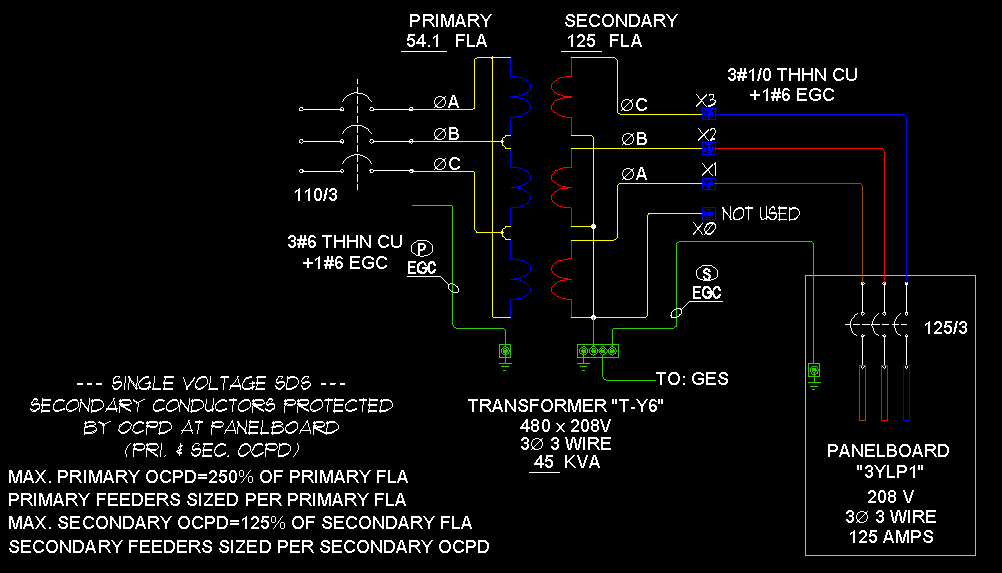 Pleasant 3 Phase Panelboard Diagram Wiring Diagram Wiring Cloud Hisonepsysticxongrecoveryedborg