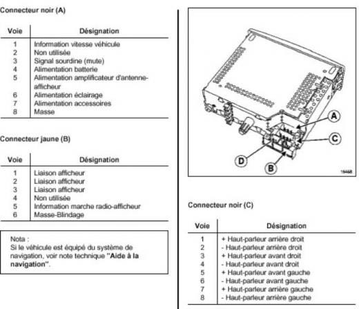 Renault Kangoo Radio Instruction Wiring Diagram