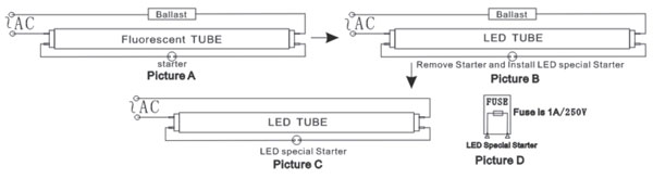 [WLLP_2054]   Wiring Diagram Philips Led Tube Light -94 Integra Fuse Diagram | Begeboy Wiring  Diagram Source | Wiring Diagram Philips Led Tube Light |  | Begeboy Wiring Diagram Source
