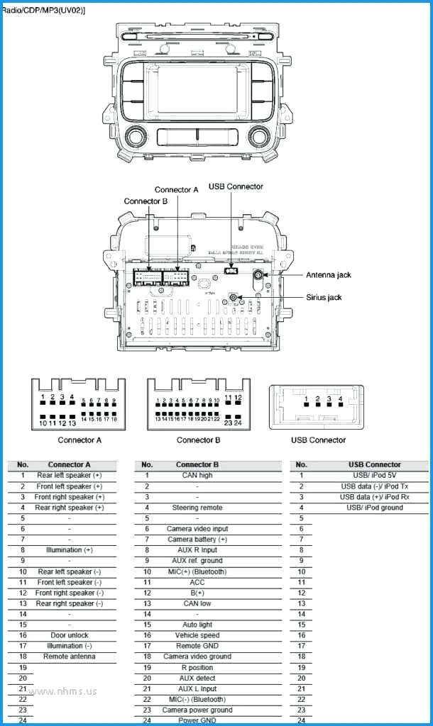 wh_2807] need to know the wiring diagram pioneer deh 2800mp support  download diagram  hylec plan xorcede mohammedshrine librar wiring 101