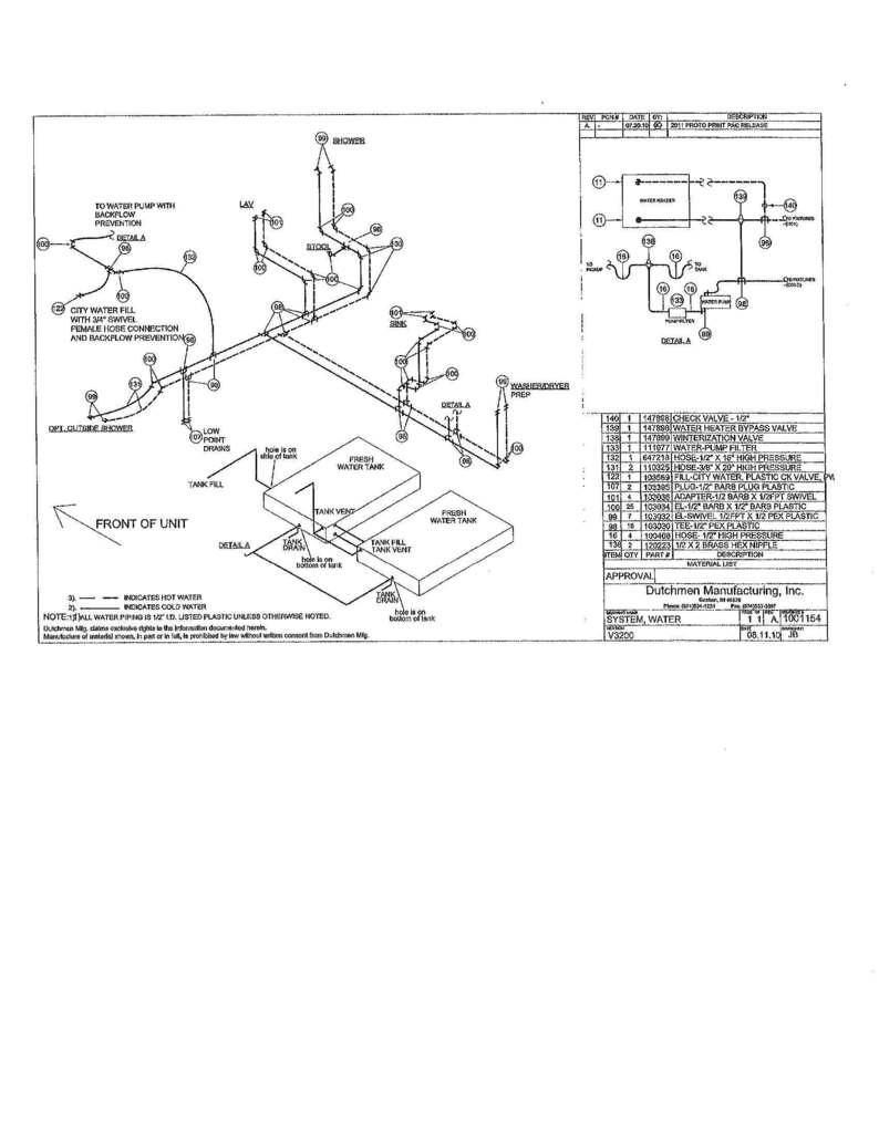 [DIAGRAM_3NM]  HS_7710] 94 Dutchman Pop Up Camper Wiring Diagram Wiring Diagram | 94 Dutchman Pop Up Camper Wiring Diagram |  | Hylec Gritea Epsy Vira Mohammedshrine Librar Wiring 101