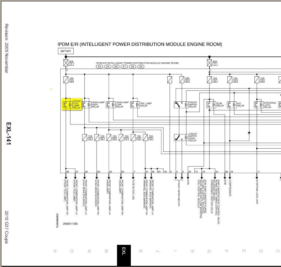 Stupendous Mitsubishi Fto Fuse Box Layout Online Wiring Diagram Wiring Cloud Apomsimijknierdonabenoleattemohammedshrineorg