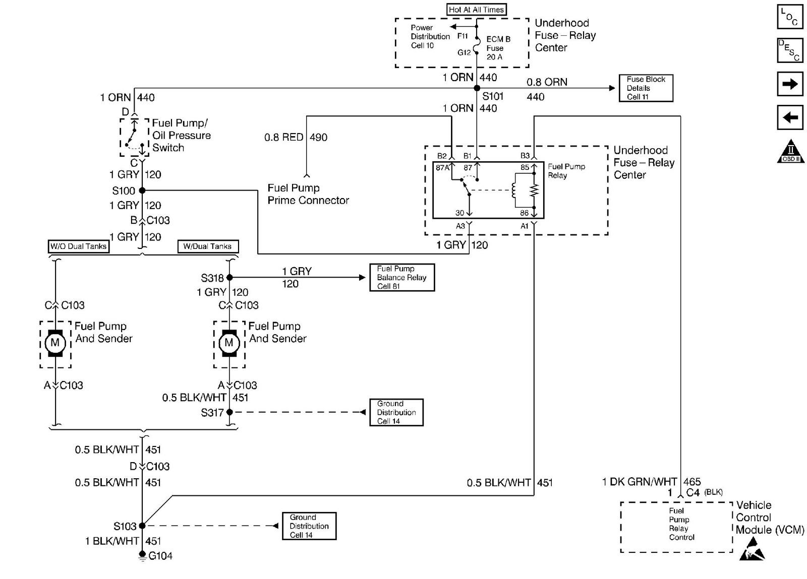 1996 Chevrolet Suburban Wiring Schematics Wiring Diagram Schema Wait Track Wait Track Atmosphereconcept It
