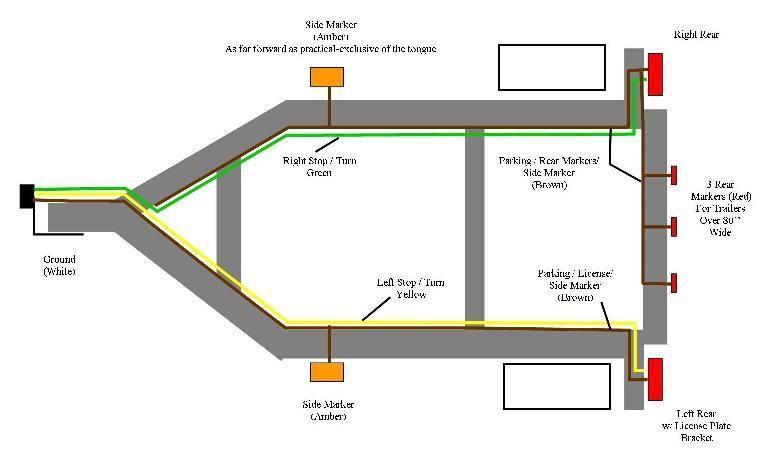 Terrific Standard 4 Pole Trailer Light Wiring Diagram Automotive Wiring Cloud Apomsimijknierdonabenoleattemohammedshrineorg