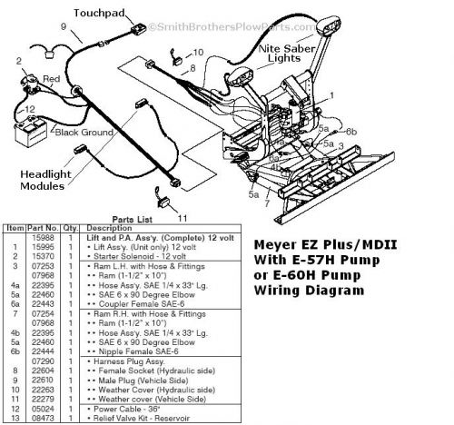 Md 3082 Meyer Snow Plow Wiring Diagram