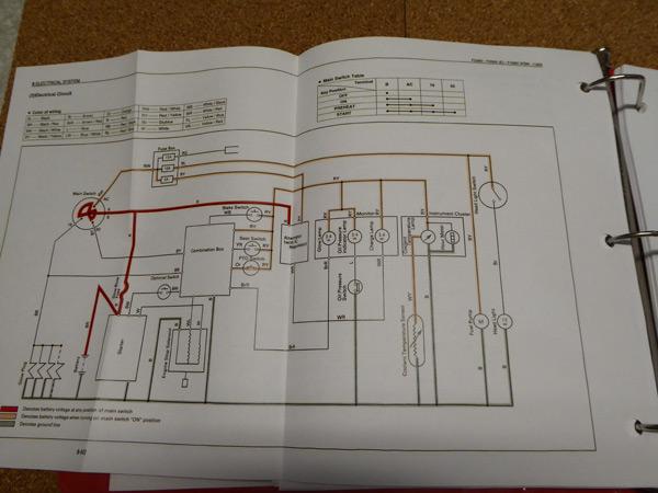 Superb Kubota Repair Manual F 2560 Wiring Cloud Apomsimijknierdonabenoleattemohammedshrineorg