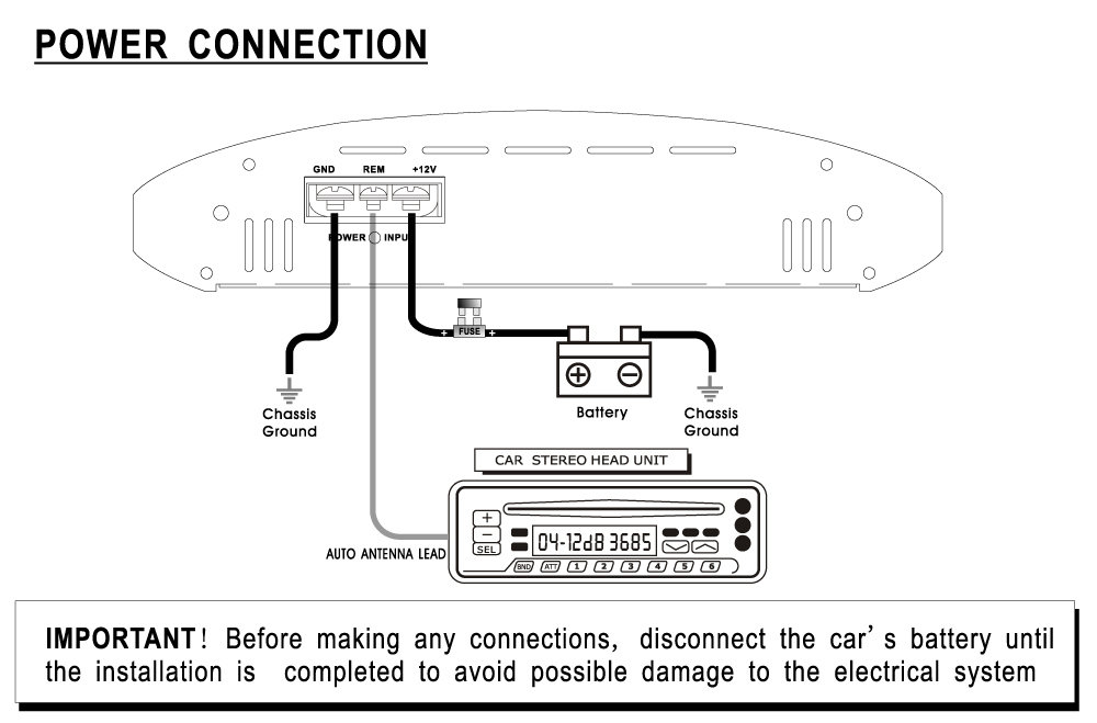 boss ph1500m audio amp wiring diagram - ford f 150 truck stereo wiring  diagrams - furnaces.nescafe.jeanjaures37.fr  wiring diagram resource