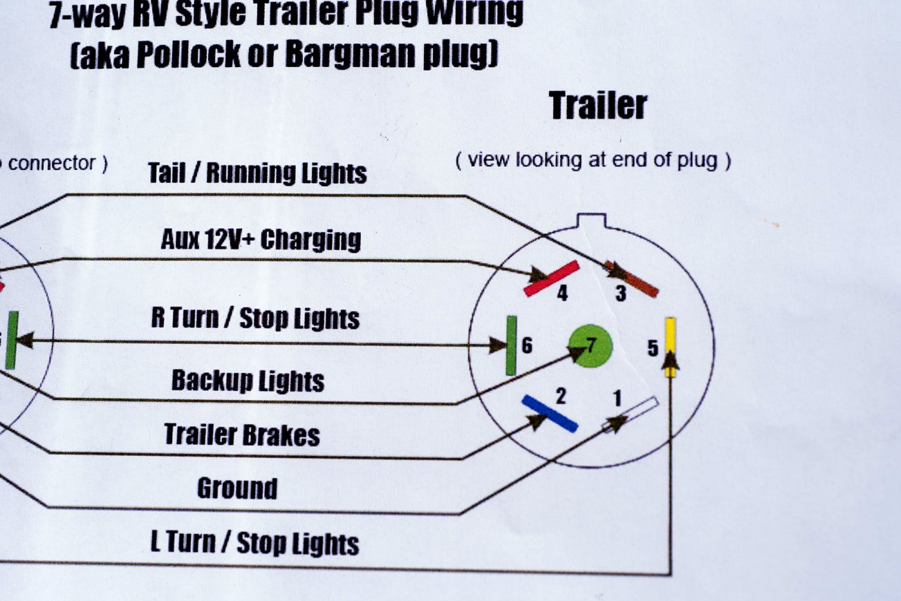[SODI_2457]   Curt Trailer Wiring Diagram Light - Wiring Diagrams | Curt 4 Wire Trailer Wiring Diagram |  | karox.fr