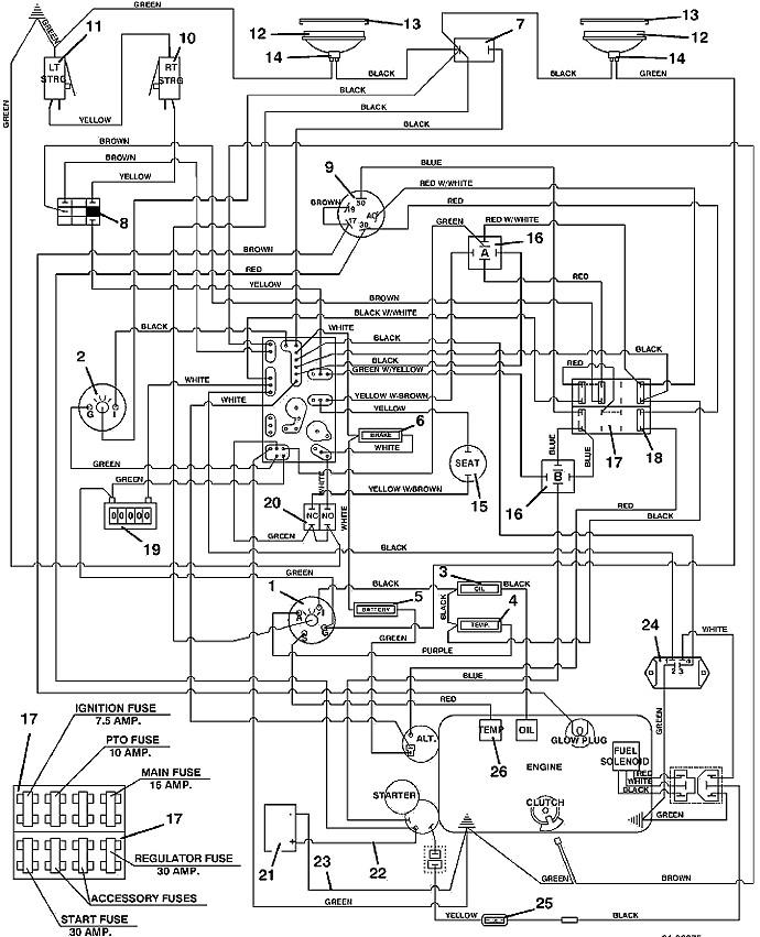 kubota rtv 1140 cpx wiring diagram kubota rtv 1100 wiring diagram wiring diagrams blog  kubota rtv 1100 wiring diagram wiring
