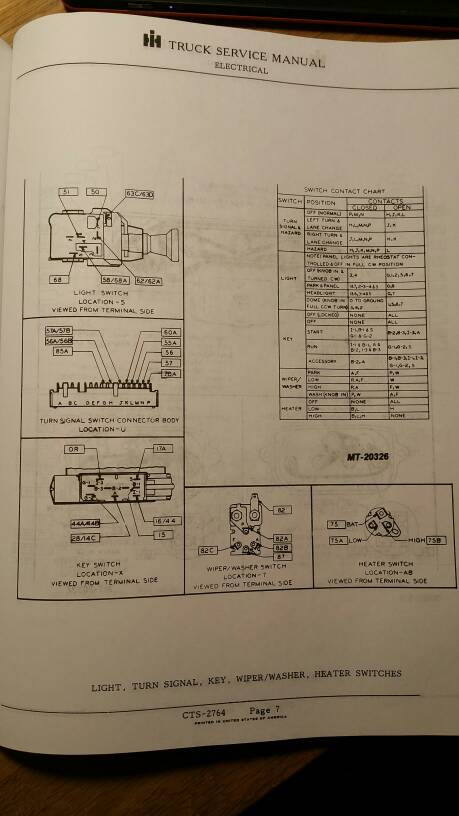 Admirable Pin Descriptions For 75 Scout Ii Ignition Switch Binderplanet Wiring Cloud Cranvenetmohammedshrineorg
