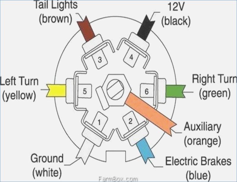 hopkins 7 blade wiring diagram 7 blade trailer plug wire diagram lupa giant espressotage de  7 blade trailer plug wire diagram
