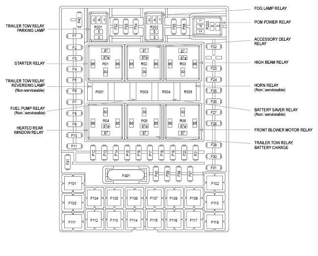 [SCHEMATICS_44OR]  08 F150 Fuse Diagram - many.suspention7.kurvenkratzer-touren.de | Fuse Box 08 Ford 150 |  | Diagram Source - kurvenkratzer-touren.de