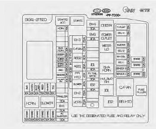 WK_5606] 08 Kia Sorento Fuse BoxVulg Tool Sheox Hapolo Hyedi Xtern Atota Osoph Xero Mohammedshrine Librar  Wiring 101