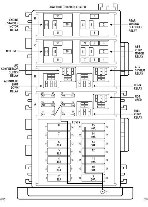 MS_3383] 07 Jeep Wrangler Fuse Box Diagram Free DiagramReda Anth Vira Unnu Ommit Egre Wigeg Mohammedshrine Librar Wiring 101