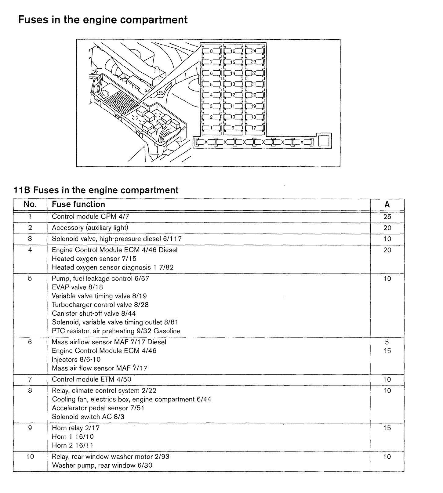 [DIAGRAM_1CA]  YR_2252] Volvo S60 Wiring Diagram Moreover Volvo Truck Fuse Box Diagram  Further Download Diagram | Volvo S60 Fuse Diagram |  | Xero Viewor Mohammedshrine Librar Wiring 101