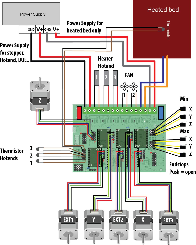 FX_2899 3D Printer Wiring Diagram Download Diagram