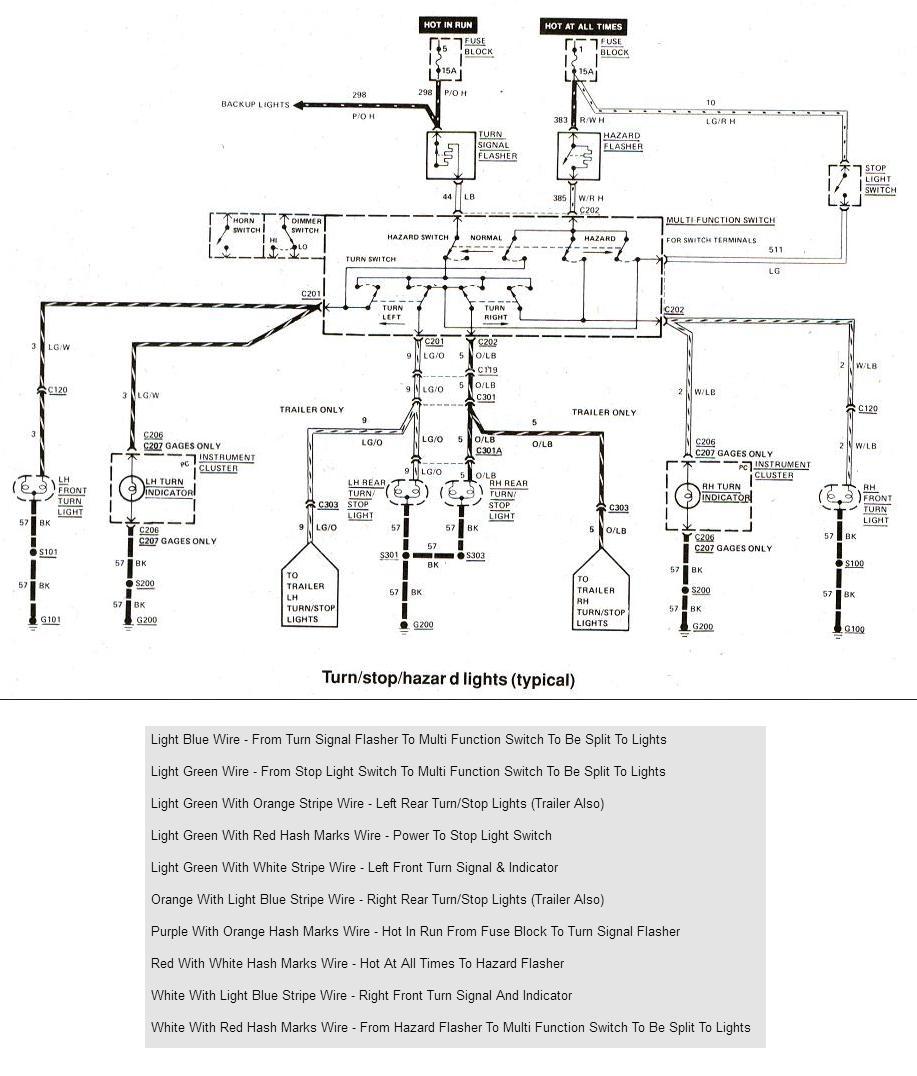 general electric wiring diagram lmc turn signal wire diagram wiring diagram data  lmc turn signal wire diagram wiring