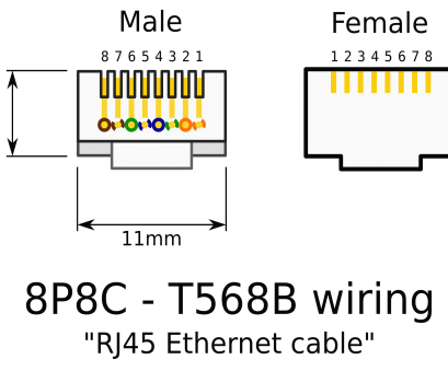 Magnificent Krone Rj45 Socket Wiring Diagram Simple Krone Wiring Diagram 4K Wiring Cloud Biosomenaidewilluminateatxorg