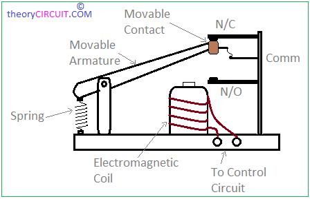 Brilliant Dc Relay Wiring Diagram Basic Electronics Wiring Diagram Wiring Cloud Faunaidewilluminateatxorg