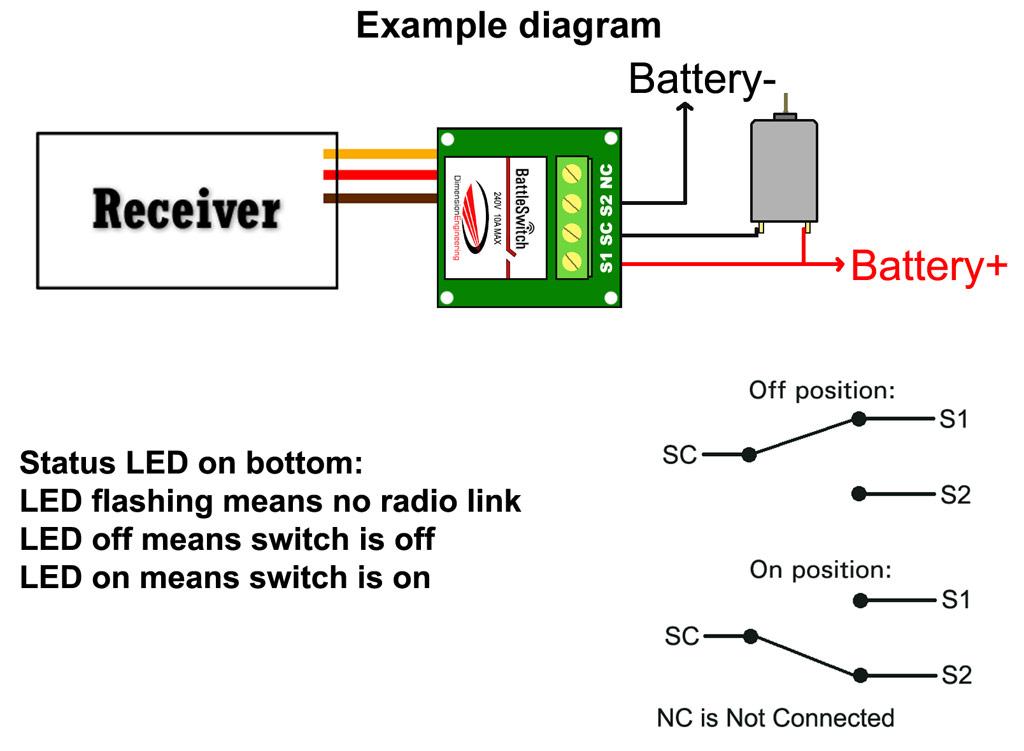 Sensational Relay Switch For Motor Basic Electronics Wiring Diagram Wiring Cloud Icalpermsplehendilmohammedshrineorg