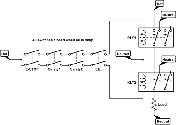 Stupendous Estop Relay Wiring Diagram Wiring Diagram Database Wiring Cloud Xempagosophoxytasticioscodnessplanboapumohammedshrineorg