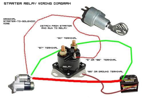 vw bug starter wiring vw starter wiring e1 wiring diagram vw bug starter solenoid wiring vw starter wiring e1 wiring diagram