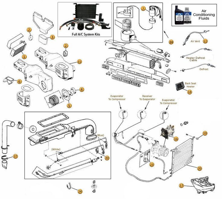 Jeep Wrangler Wiring Diagram Free from static-assets.imageservice.cloud