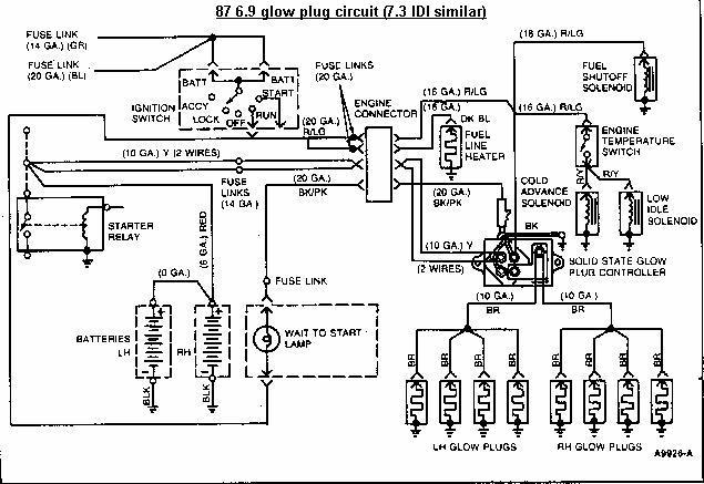 1999 powerstroke wiring diagrams - 2006 chevy trailblazer alternator plug  wiring for wiring diagram schematics  wiring diagram schematics