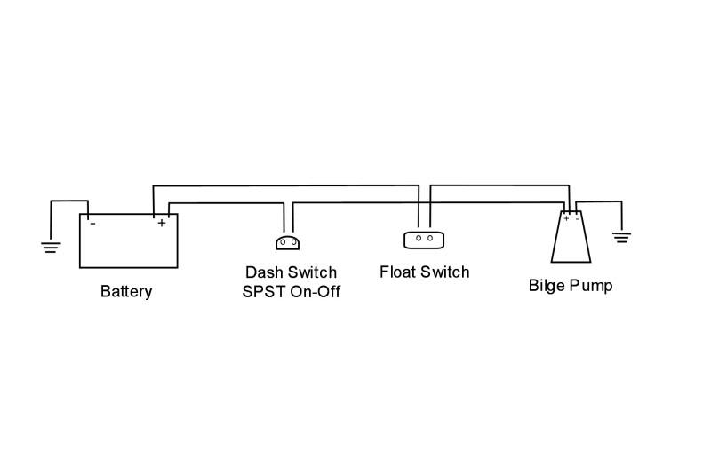 Lc 6454 Bilge Pump Wiring Diagram 19 Johnson Bilge Pump Float Switch Wiring Schematic Wiring