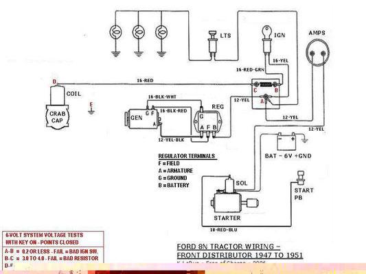 [DIAGRAM_38YU]  YY_9277] Ford 3000 Voltage Regulator Schematic Free Diagram | Ford Tractor Voltage Regulator Wiring Diagram |  | Weasi Pendu Xlexi Egre Hapolo Ical Intap Nuvit Xolia Inama Mohammedshrine  Librar Wiring 101