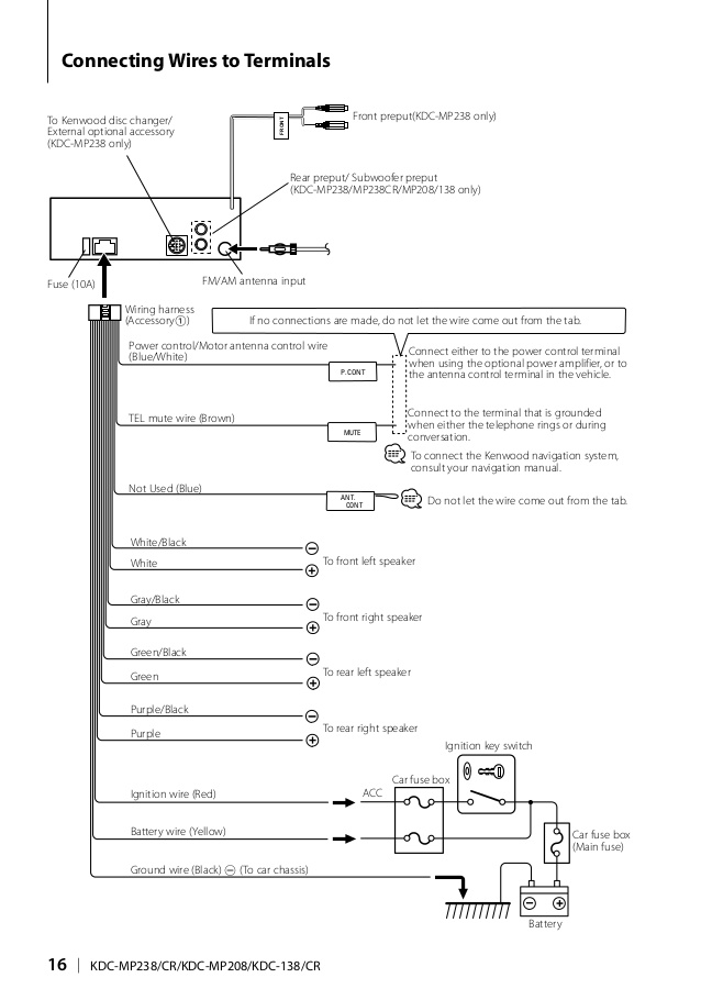 [DIAGRAM_5NL]  YT_1914] Kdc Wiring Wiring Harness Wiring Diagram Wiring Schematics Free Wiring  Diagram | Kenwood Kdc Mp142 Wiring Diagram |  | Trons Dylit Crove Sapre Icism Hete Ginia Redne Exmet Mohammedshrine Librar  Wiring 101
