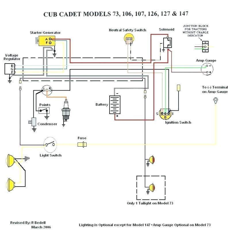 SH_7058] Amp Gauge Wiring Diagram Tsc Schematic WiringArgu Loida Unec Cette Mohammedshrine Librar Wiring 101