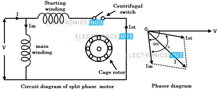 Prime Types Of Single Phase Induction Motors Wiring Cloud Gufailluminateatxorg