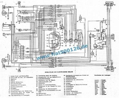 Swell Fiat 126 Bis Wiring Diagram General Wiring Diagram Data Wiring Cloud Vieworaidewilluminateatxorg