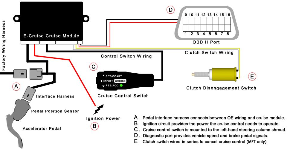 [EQHS_1162]  LX_9829] Infiniti Cruise Control Diagram Download Diagram | Infiniti Cruise Control Diagram |  | Kumb Xero Mohammedshrine Librar Wiring 101