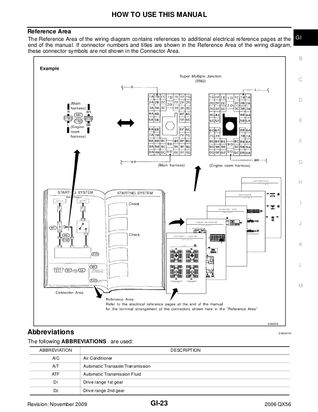 2005 Infiniti Qx56 Wiring Diagram - Wiring Diagram Direct dome-secure -  dome-secure.siciliabeb.it | 2005 Infiniti Qx56 Wiring Diagram |  | dome-secure.siciliabeb.it
