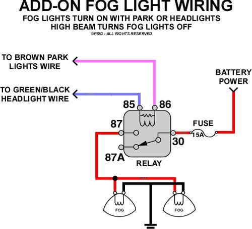 Nissan Frontier Fog Light Wiring Diagram from static-assets.imageservice.cloud
