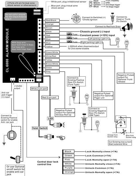 ON_4142] Alarm Silence Wiring Diagram Along With Car Alarm System Wiring  Schematic WiringNtnes Cular Argu Pap Mohammedshrine Librar Wiring 101