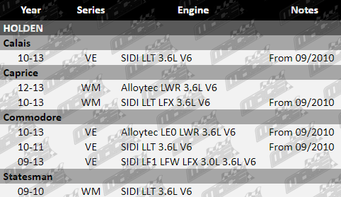 Sensational Powerbond 20 Underdrive Pulley Kit For Holden Alloytec Sidi Le0 Lwr Wiring Cloud Onicaxeromohammedshrineorg