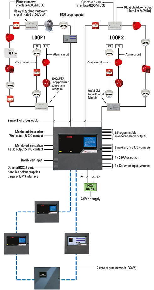 Ze 4278 Fire Alarm Panel Wiring Diagram On Networking Wiring Diagrams Pdf Download Diagram
