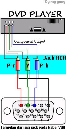 RB_5410] Furthermore Vga Cable Wiring Diagram On Vga To Rca Wire Diagram  Download DiagramPush Kicep Alma Kumb Xero Mohammedshrine Librar Wiring 101