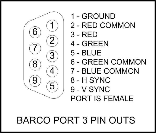 9 pin connector wiring diagram 9 pin wiring diagram wiring diagram data  9 pin wiring diagram wiring diagram data