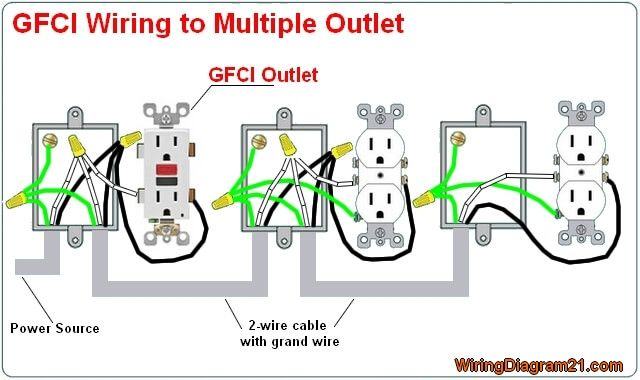 Tx 9438 An Electrical Gfci Outlet Wiring Also Gfci Wiring Multiple Outlets