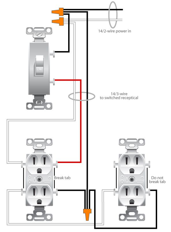 Peachy Pin By Andrew Hicks On Construction Details Methods Outlet Wiring Cloud Inklaidewilluminateatxorg
