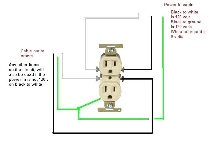 Wh 1593 Ground Wire Diagram For House Download Diagram