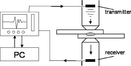 HB_9840] Resistance Welding Block Diagram Free DiagramWww Mohammedshrine Librar Wiring 101