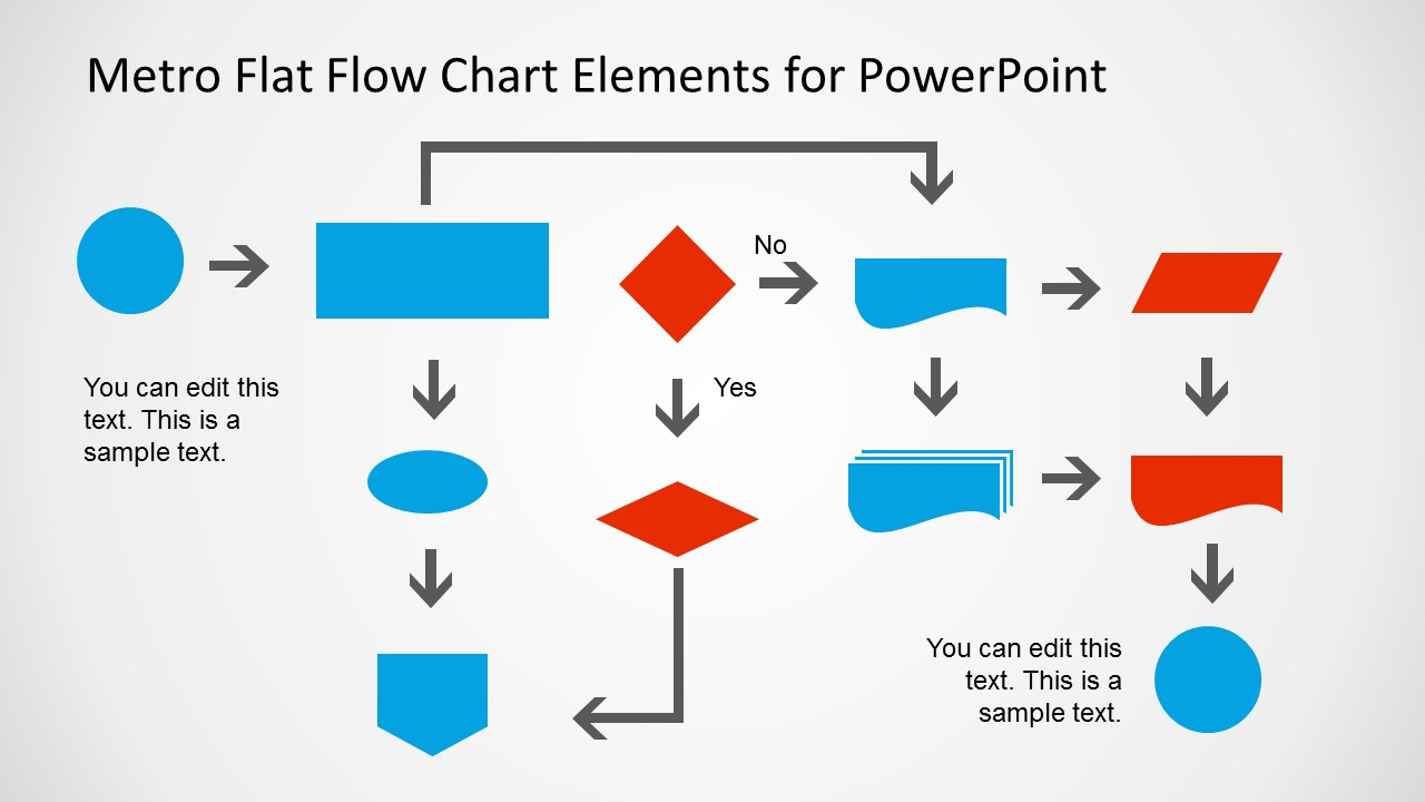 Cross Functional Flowchart Template Powerpoint from static-assets.imageservice.cloud