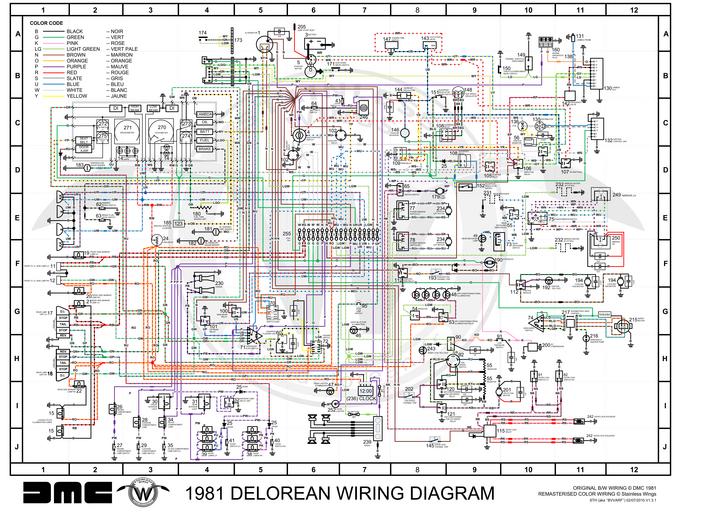 delorean wiring diagrams ra 4044  1981 honda express wiring diagram download diagram  1981 honda express wiring diagram