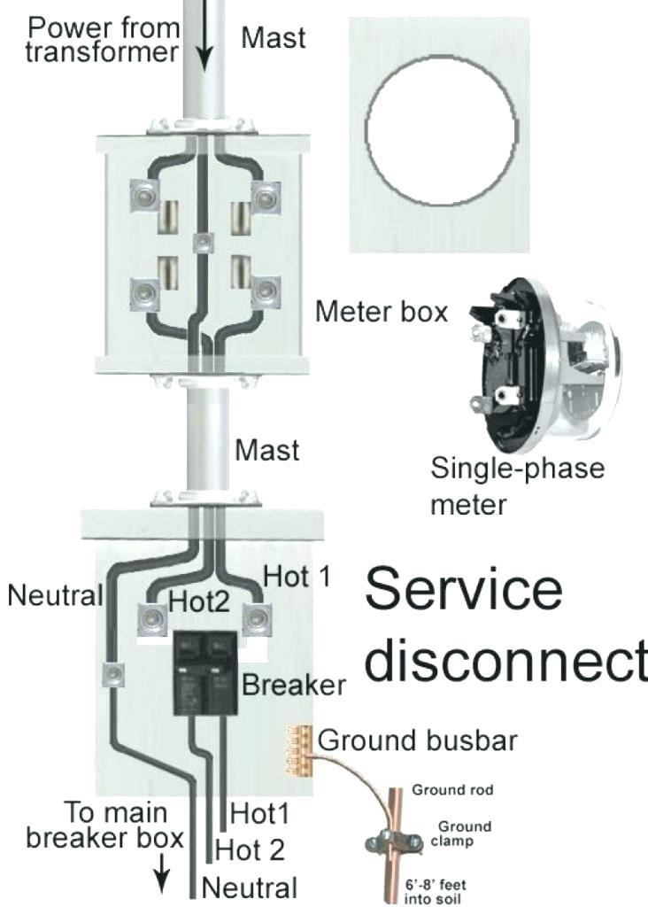 Meter Socket Wiring Diagrams