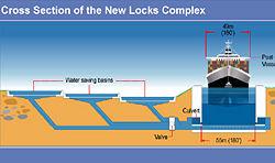 [SCHEMATICS_48DE]  BW_4818] Process Flow Diagram Panama Canal Schematic Wiring   Process Flow Diagram Panama Canal      Icand Lectr Jebrp Proe Hendil Mohammedshrine Librar Wiring 101